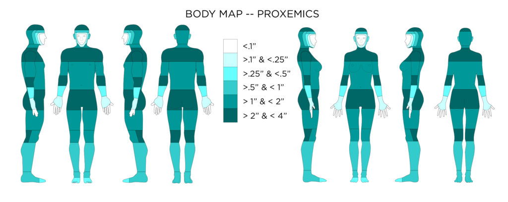 Where It Body Maps Clint Zeagler